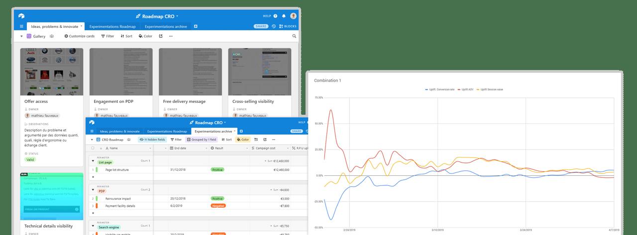 Outils pour optimisation conversion par FWO